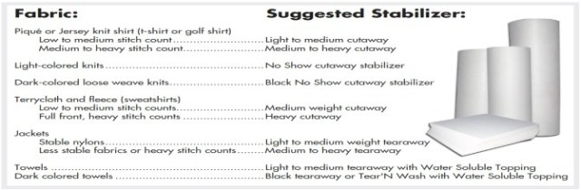 And this chart from Kens Sewing Center offers information.