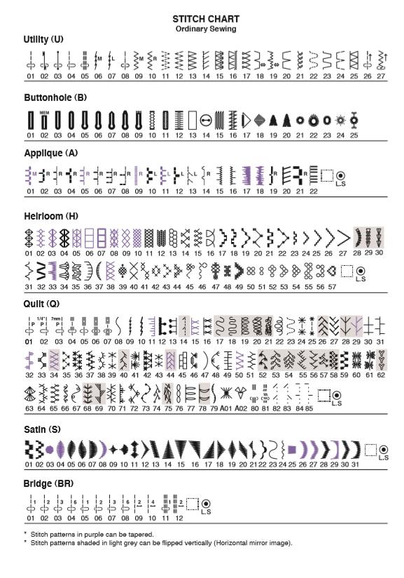 Pattern Combo 5